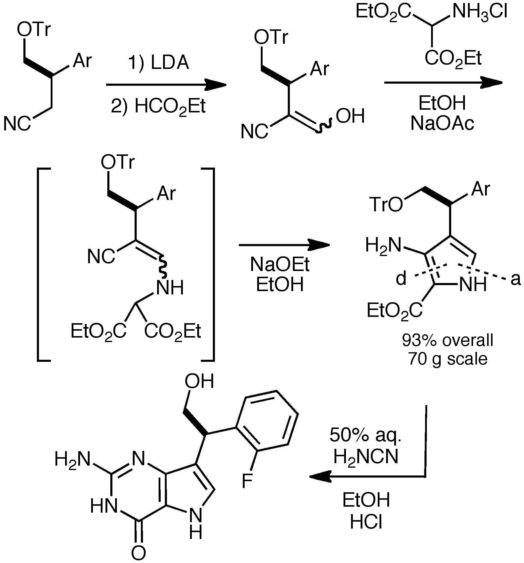 the knorr synthesis of pyrroles essay