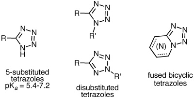 Types of tetrazoles under consideration