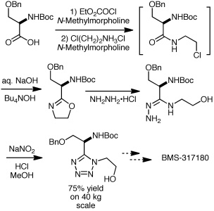 BMS's Process for Tetrazole Synthesis on Large Scale