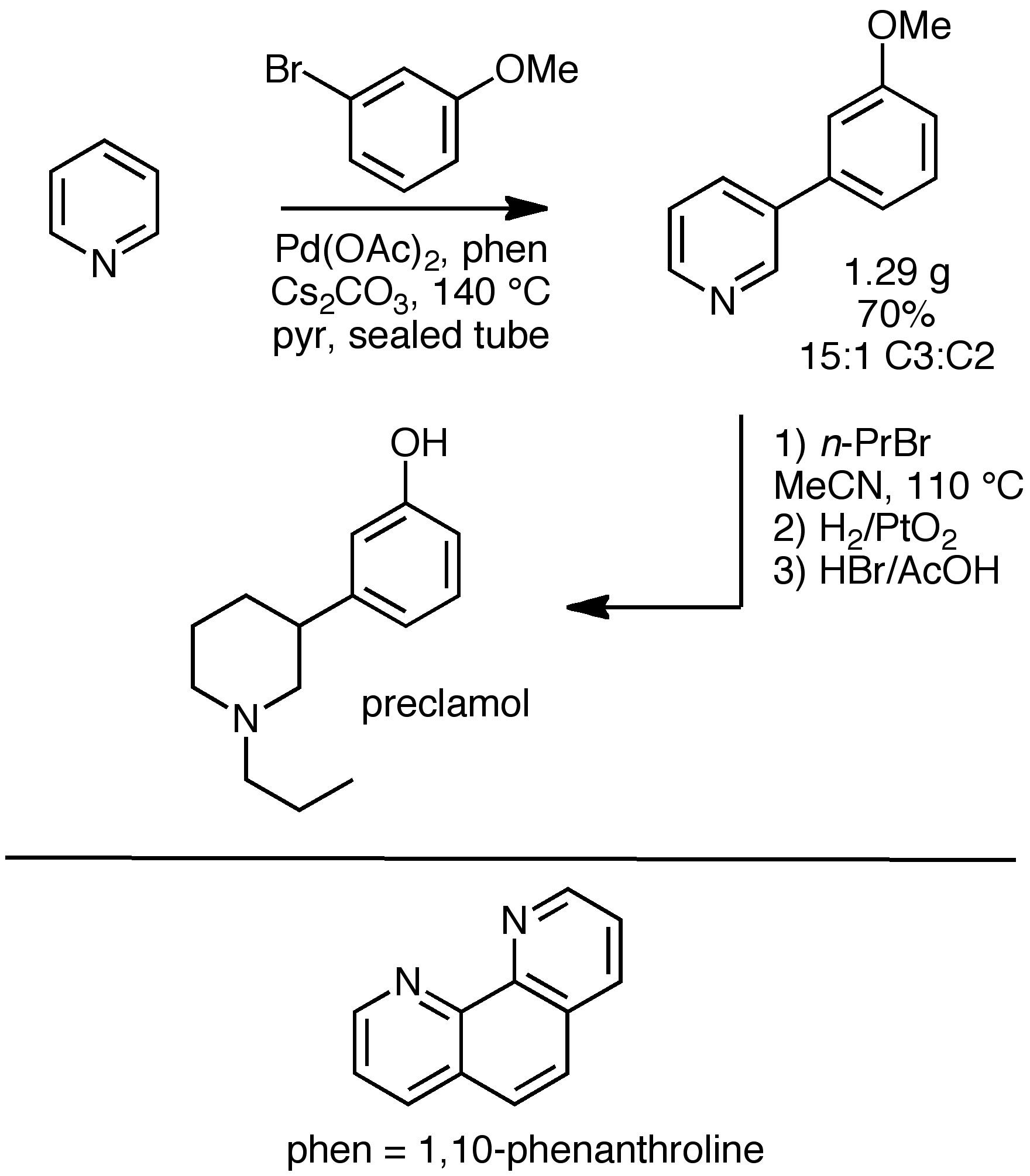 Reactions Of Heterocycles The Heterocyclist